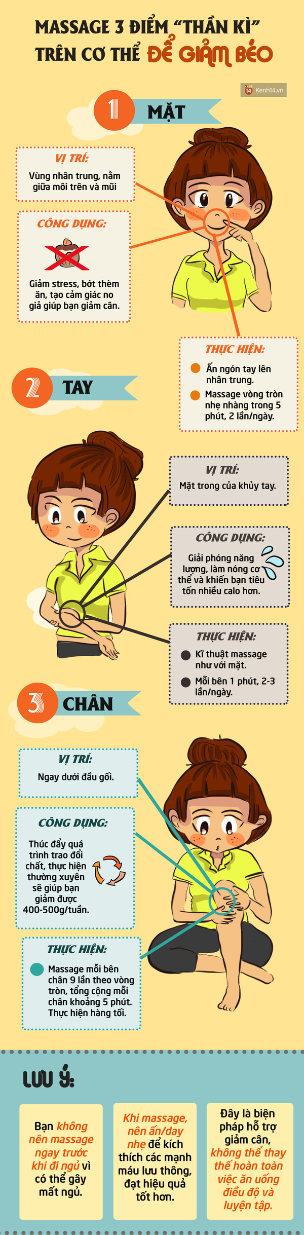 chi can massage nhung diem nay ban cung co the giam beo 1