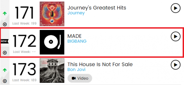dung dua voi big bang ho dang can quet billboard the gioi day 2