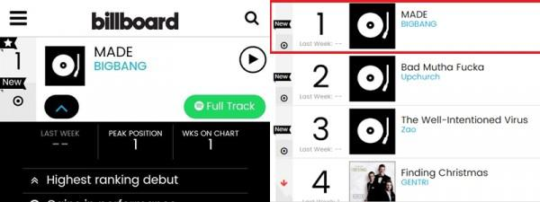 dung dua voi big bang ho dang can quet billboard the gioi day 5